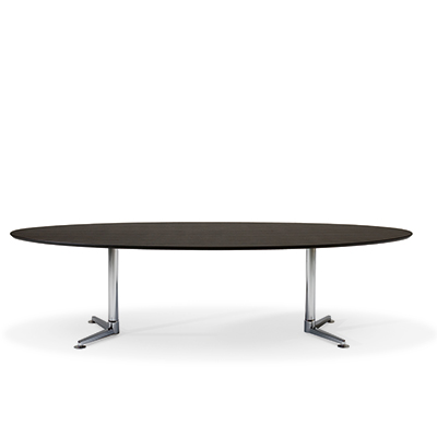 Casus table